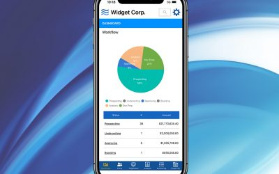 Global Wave Group Releases its CT Mobile Solution for Commercial Lending